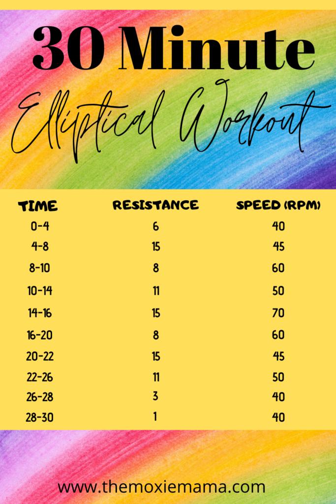 Quick 30-Minute Elliptical Workout